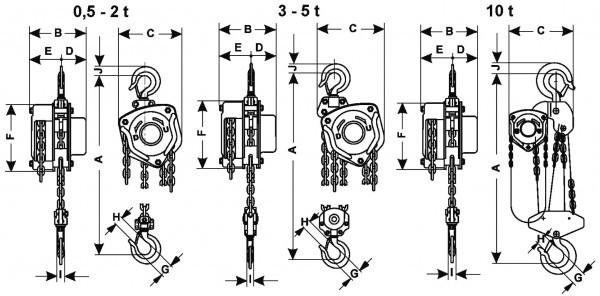 Конструкция ручной тали