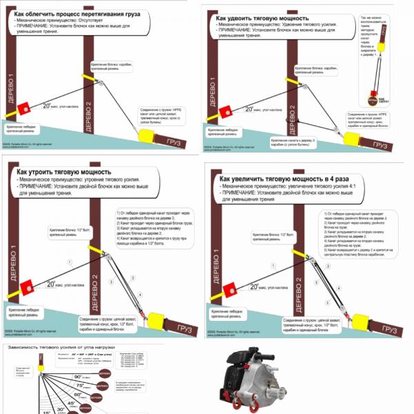 Как увеличить тяговое усилие лебедки
