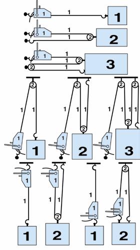 Как увеличить тяговое усилие лебедки чертеж