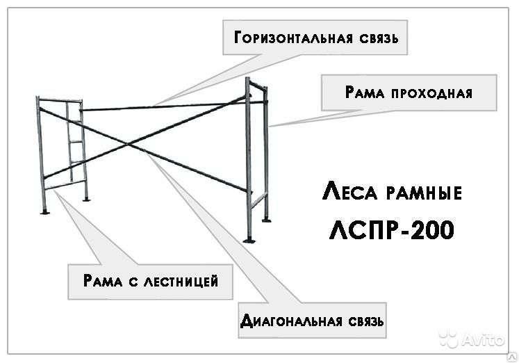 Леса рамные до 40 м ЛСПР-200