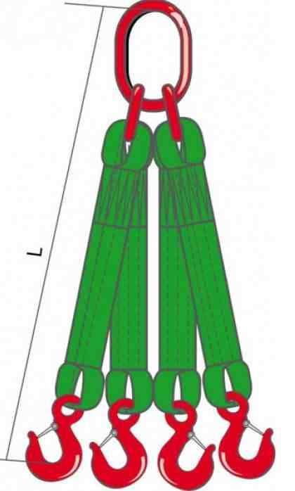 Строп 4СТ 2.5 тн L - м. производство строп изготовление