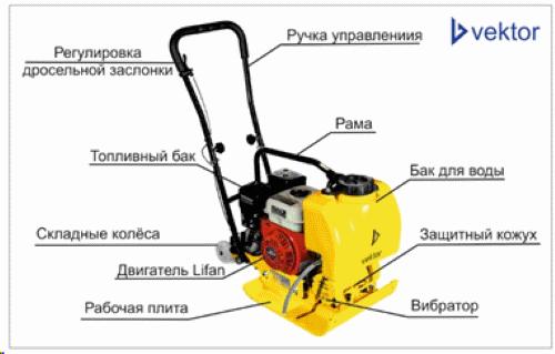 Виброплита бензиновая VPG-90B чертеж