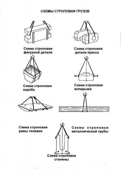 Правила эксплуатации текстильных ленточных строп