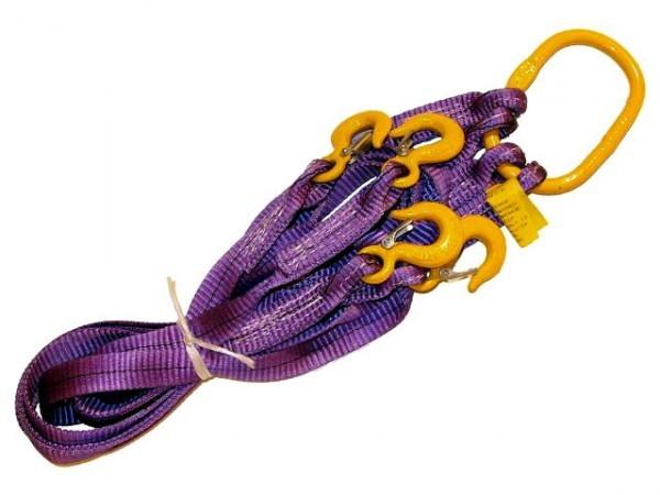 Правила осмотра и браковки текстильных стропов