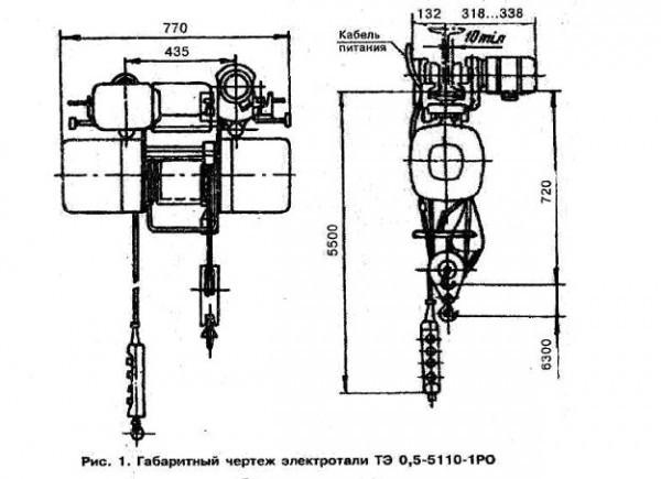 Принцип работы тали электрической 0,5 тн