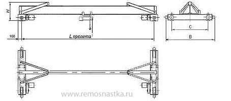 кран мостовой опорный 1 тн 12 м управление с пола