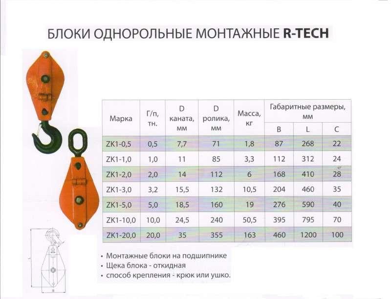 купить блок монтажный 0,5 тн по низким ценам
